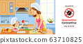 Coronavirus or Covid-19 quarantine. Mother and kid girl preparing healthy food at home together. Family cooking at home in kitchen during coronavirus crisis. Be positive. Cartoon vector illustration 63710825