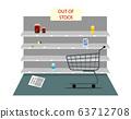 Coronavirus shopping panic. 63712708