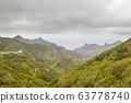 Las Montanas de Anaga with Green Mountains 63778740