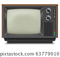 Retro TV-set Front View with Blank Screen 63779010