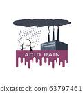 ฝนกรดโรงงานทำลายสิ่งแวดล้อมปัญหาสิ่งแวดล้อมมลพิษ 63797461