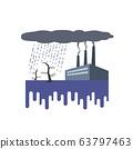 ฝนกรดโรงงานทำลายสิ่งแวดล้อมปัญหาสิ่งแวดล้อมมลพิษ 63797463