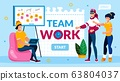 Teamwork Collaboration and Support Motivation 63804037