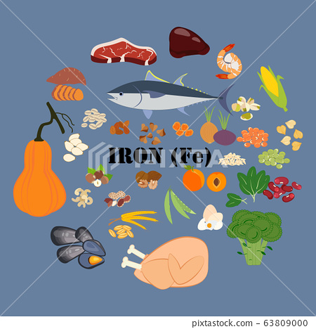 Iron Fe mineral microelement healthy organic nutrition vector illustration 63809000