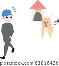 Crime prevention guard dog Shiba Inu 63816426