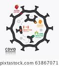 infographics vector corona covid virus design 63867071