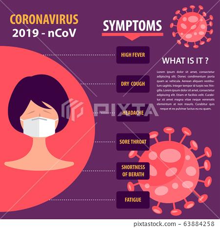 Infographic elements  of the new coronavirus. 63884258
