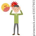 頭痛,中風,腦出血,腦血栓形成,男性,中年男性,父親,全身 63937903