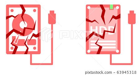 硬盤損壞 63945318