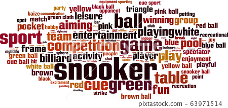 Snooker word cloud 63971514