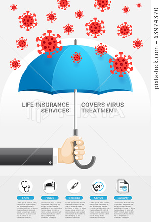 Life insurance protection services covers virus Treatment. Business hands holding blue umbrella prevent falling of the virus. Vector illustration. 63974370