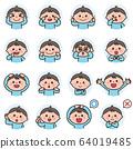 Boy / face part name explanation / expression variation / icon set 64019485