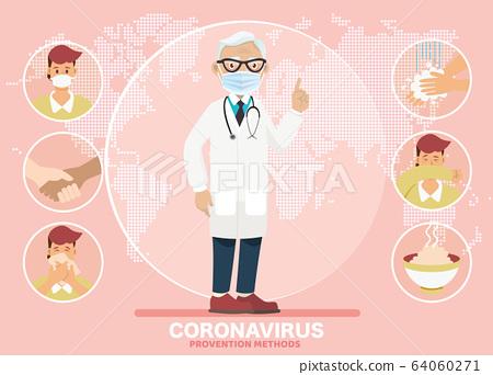 Coronavirus (COVID-19)preventions. Doctor explain 64060271