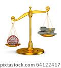 scales with coronavirus and dollars 64122417