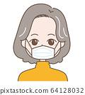 面具的中年女人 64128032