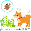 Dog walking on the image of a tick in the grass 64209662