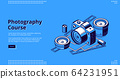 Photography courses, classes isometric web banner 64231951