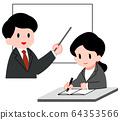 研讨会,与男教练一起学习的年轻女性 64353566