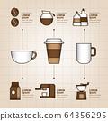Coffee infographic set. Vector illustration. 64356295