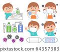 신종 코로나 바이러스 독감 예방 어린이 세트 64357383