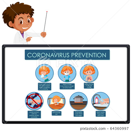 Coronavirus poster design with ways to prevent the 64360997