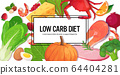 healthy food keto diet concept selection of good fat sources low carbs products composition template horizontal 64404281