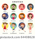 Variety of emotions children, kids face with different expressions. vector, illustration 64408628
