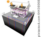 house with floor heating and ground source heat pump as source of energy for heating and floor heating and with photovoltaic panels on the roof as source of extra electric energy 64436068