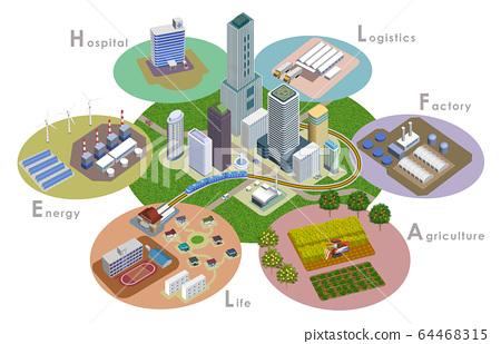 변화하는 미래 도시 개발의 일러스트 64468315