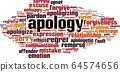 Apology word cloud 64574656