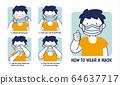 COVID-19 prevention illustration 64637717