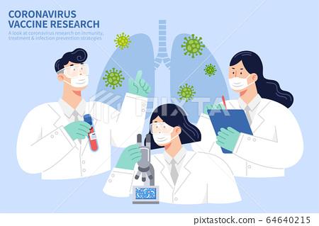 COVID-19 scientific research 64640215