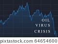 World  economic cirisis stocks fall down virus and 64654600