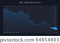 oil barrel price hitting below zero at US stock 64654603