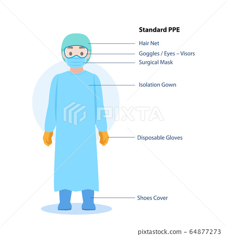 Doctors Character wearing in full personal 64877273