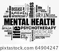 Mental health word cloud collage 64904247