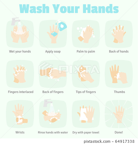 how to wash your hands infographic 64917338