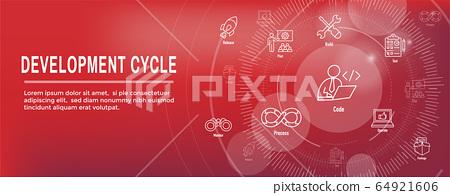 Development Operations & Life Cycle - DevOps Icon 64921606