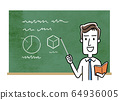 Stock illustration: class scene and male teacher 64936005
