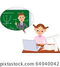 온라인 수업에서 수학을 가르치는 선생님과 여학생 64940042