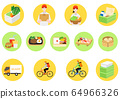 Home delivery and delivery icon set Truck delivery staff Delivery food ingredients 64966326
