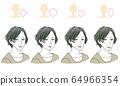 얼굴 형별 헤어 스타일 64966354