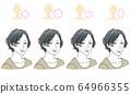 얼굴 형별 헤어 스타일 64966355