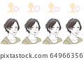얼굴 형별 헤어 스타일 64966356
