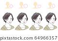 얼굴 형별 헤어 스타일 64966357