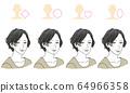 얼굴 형별 헤어 스타일 64966358