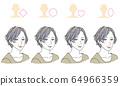 얼굴 형별 헤어 스타일 64966359