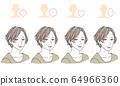 얼굴 형별 헤어 스타일 64966360