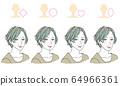 얼굴 형별 헤어 스타일 64966361