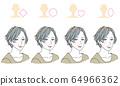 얼굴 형별 헤어 스타일 64966362